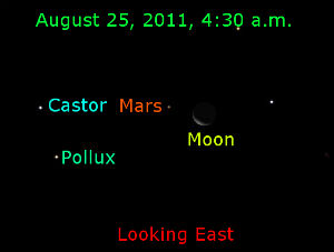 The moon and Mars in the morning sky