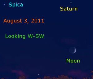 Skywatching August 3, 2011