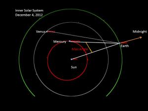 inner_solar_system_dec-4_2012