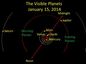 planets_140115