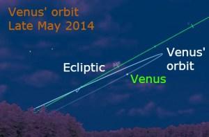 ven_ecliptic_140524