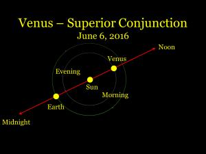 Venus – 16-17