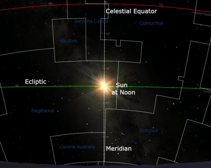 solstice_16_local_noon
