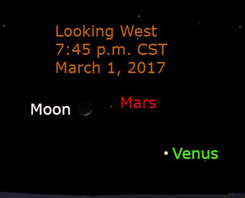 ven_mars_lune_170301