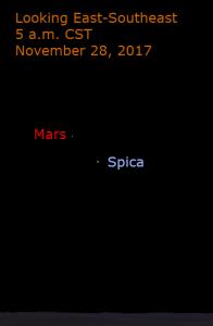 mars_spica_171128