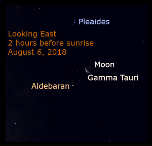 The moon in the morning sky, August 6, 2018