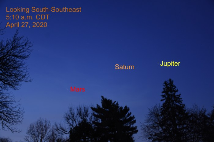 Jupiter, Saturn, and Mars, April 27, 2020