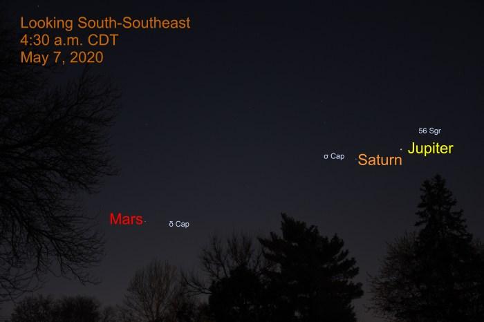 Jupiter, Saturn, and Mars, May 7, 2020