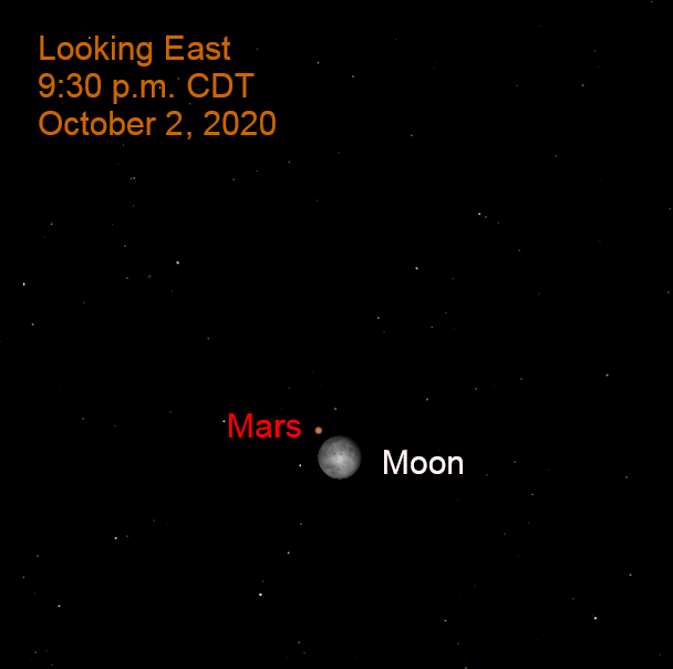 Mars and Moon, October 2, 2020