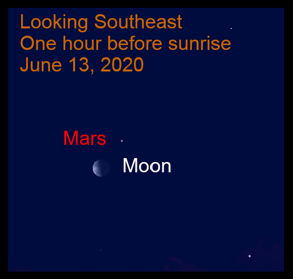The moon and Mars, June 13, 2020