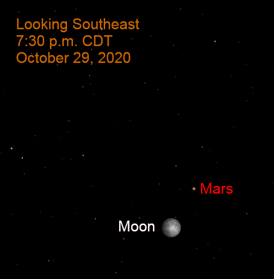 Mars and the moon, October 29, 2020