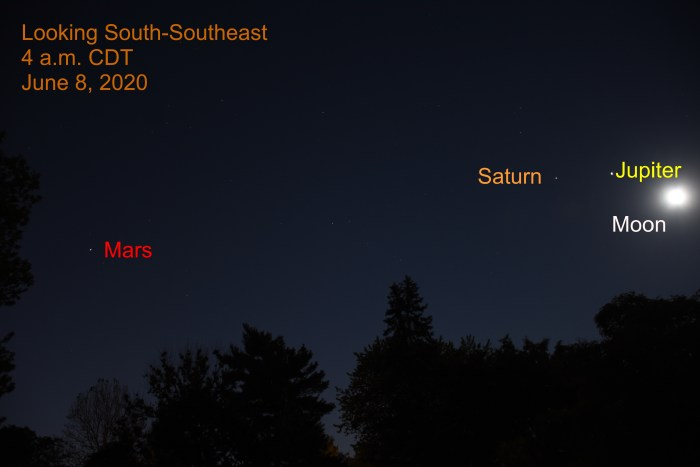 Moon, Jupiter, Saturn, and Mars, June 8, 2020