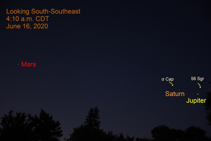 Mars, Saturn, and Jupiter are in the southern sky, June 16, 2020