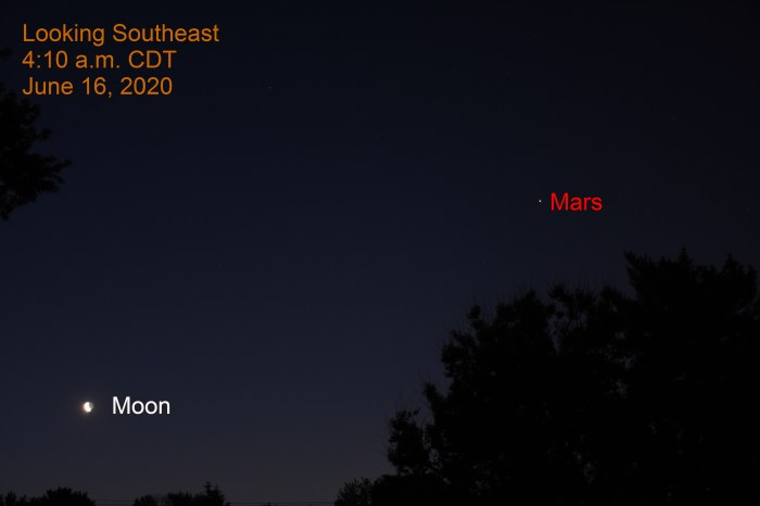The lunar crescent and Mars, June 16, 2020