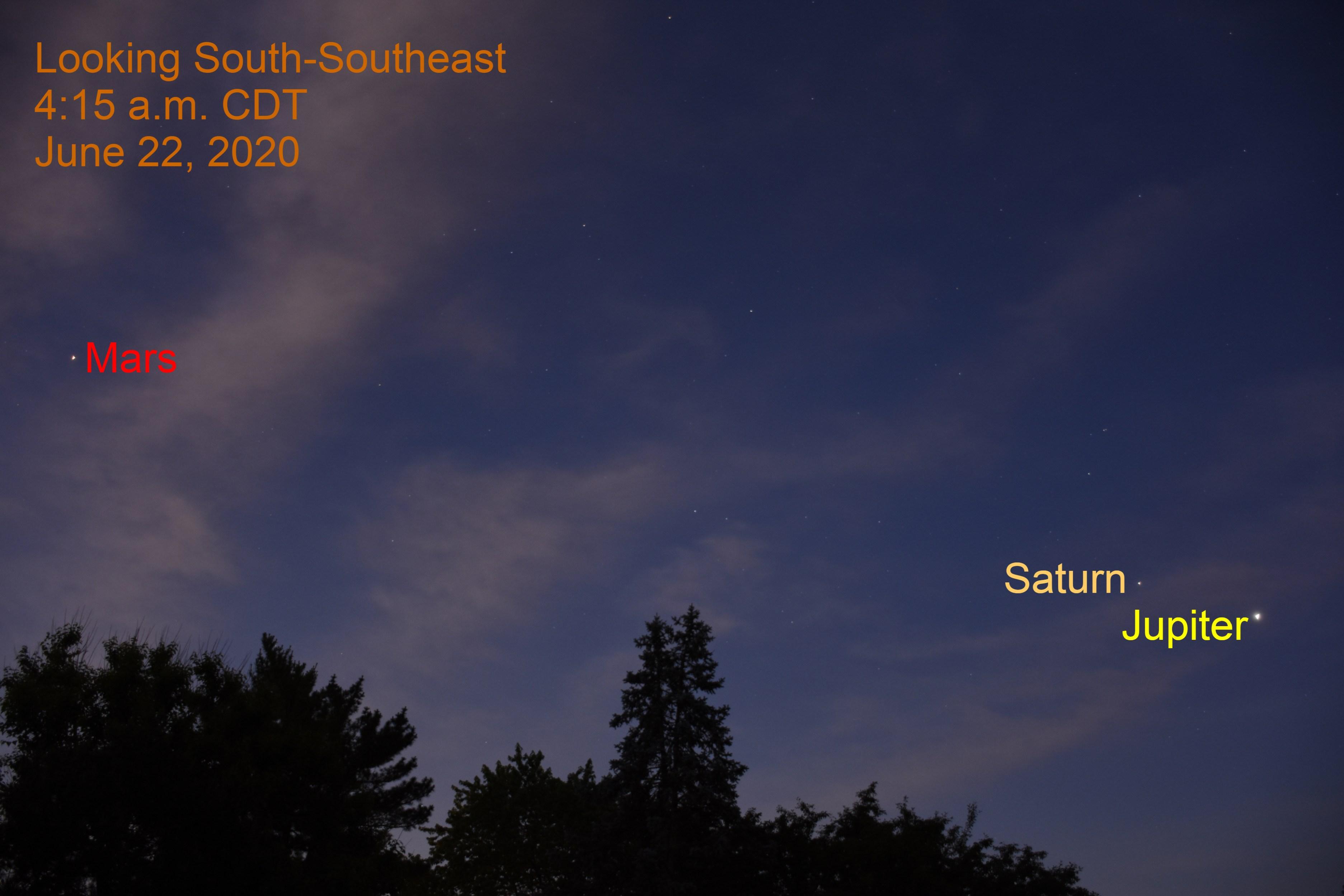 Mars, Jupiter, Saturn, June 22, 2020