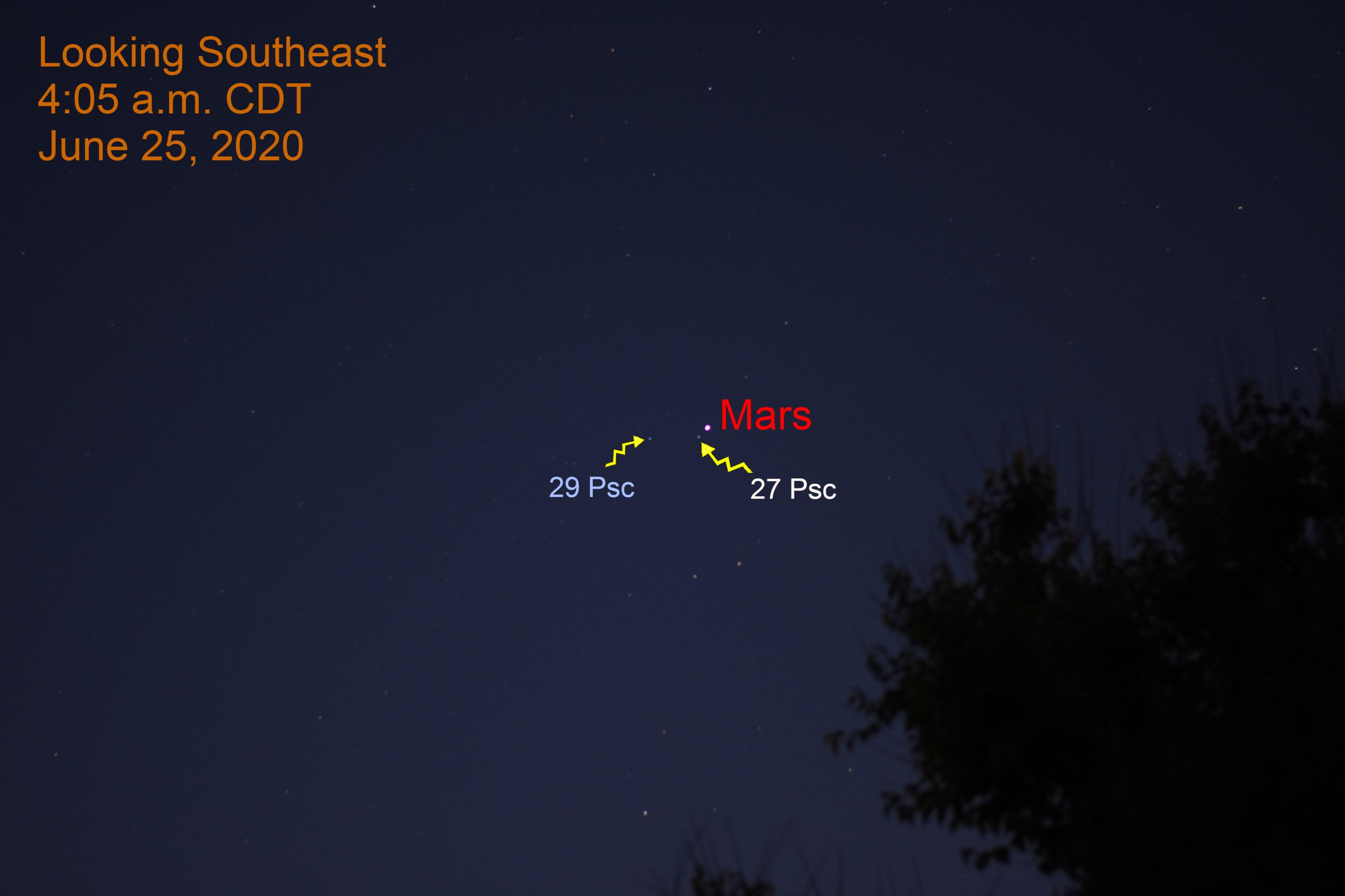Mars in Pisces, June 25, 2020