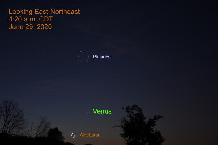 Venus in the east-northeast, June 29, 2020