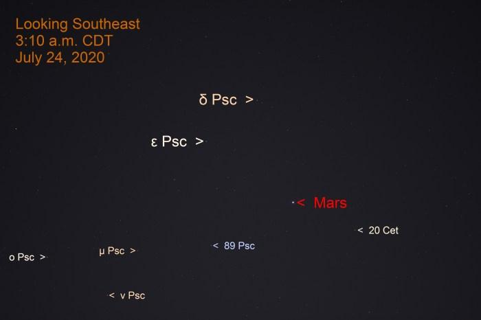 Mars in Cetus, July 24, 2020