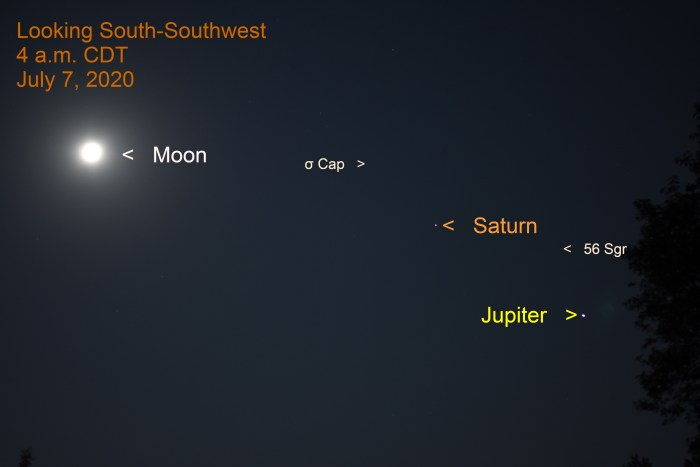 Moon, Saturn, and Jupiter, July 7, 2020