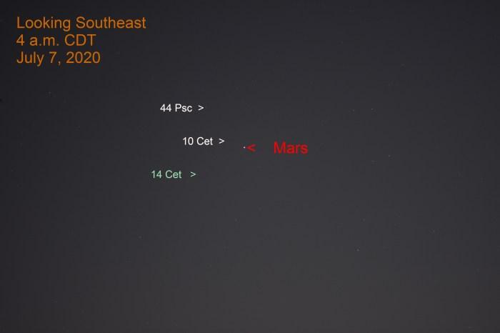 Mars in Pisces, July 7, 2020