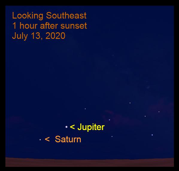 Jupiter at opposition and Saturn, July 13, 2020.