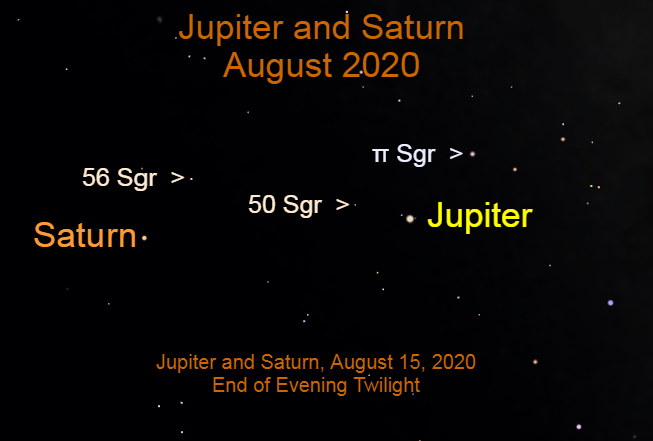 Jupiter and Saturn in the starfield, August 2020.