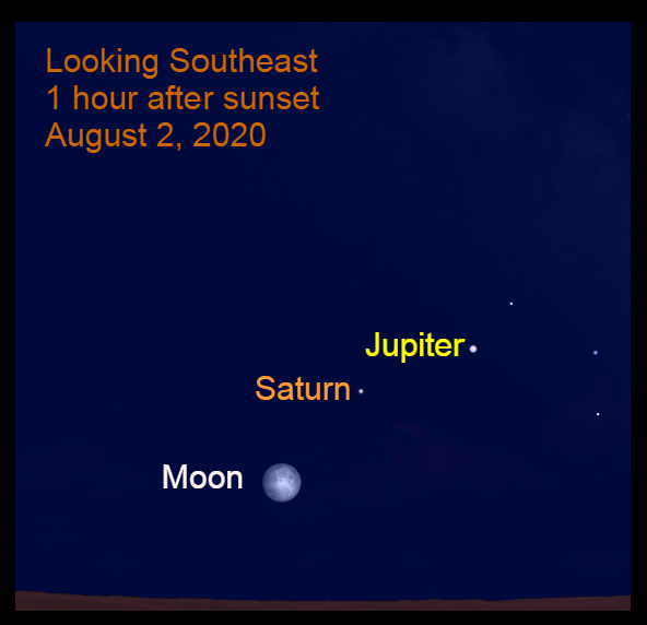 Jupiter, Saturn, Moon, August 2, 2020