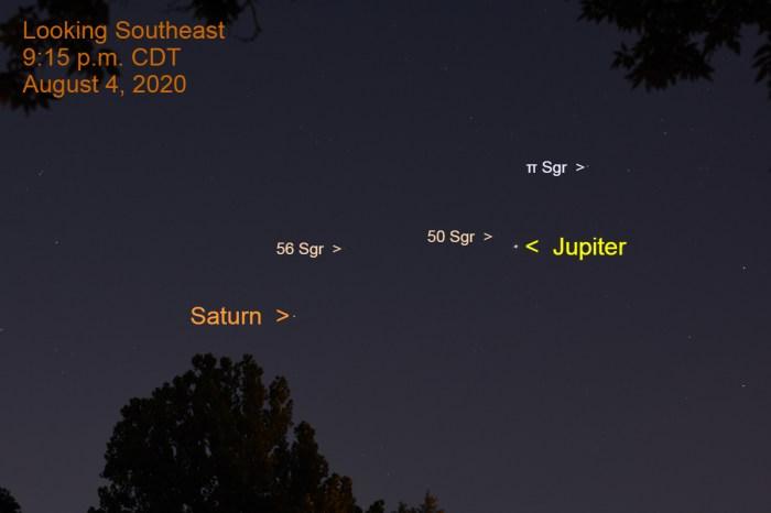Jupiter and Saturn, August 4, 2020