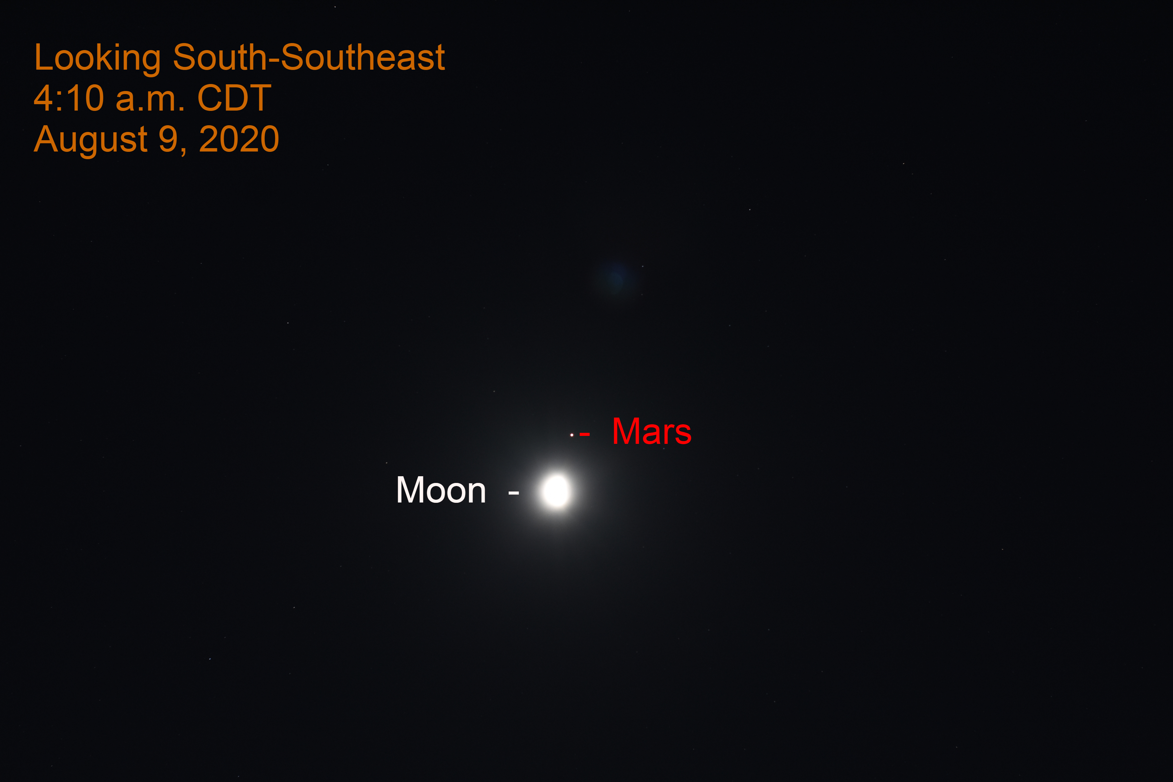 Mars and the moon in Pisces, August 9, 2020