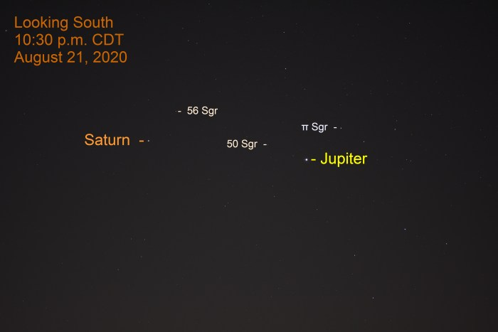 Jupiter and Saturn, August 21, 2020