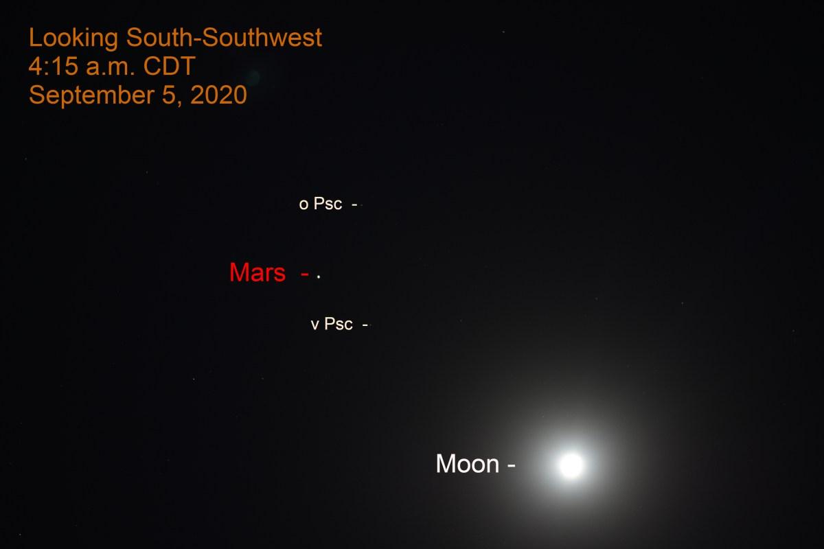 Mars in Pisces, September 5, 2020