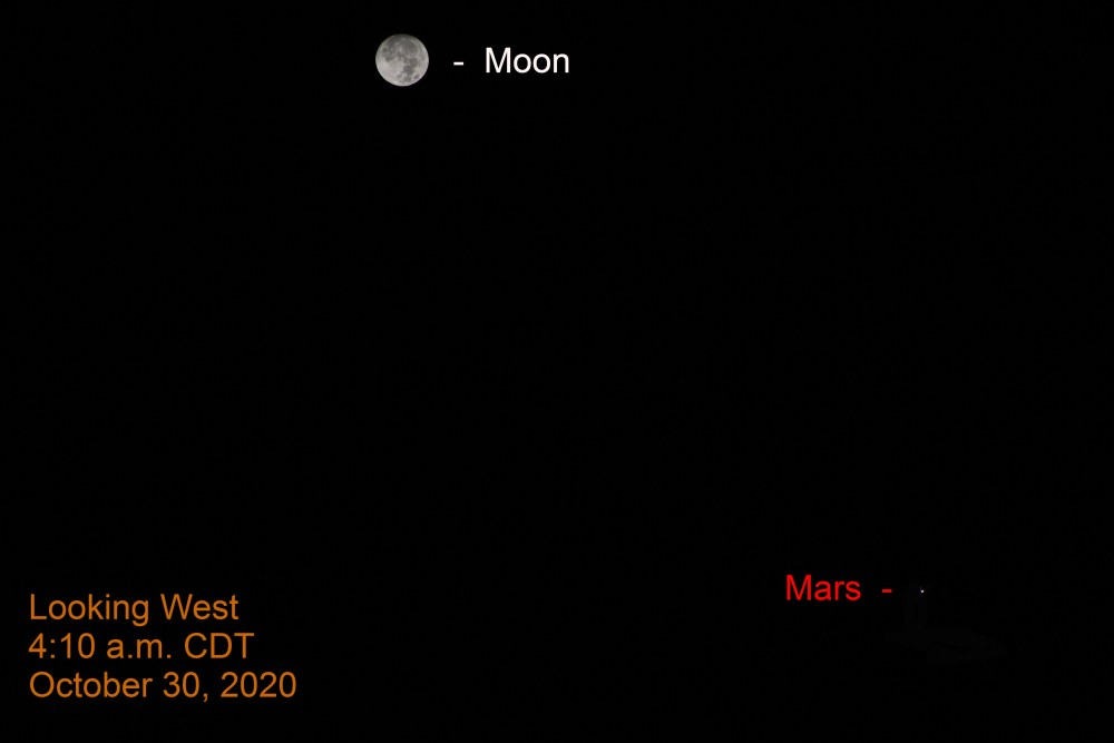 Moon and Mars, October 30, 2020