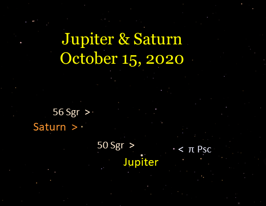 Jupiter and Saturn in Sagittarius, October 15, 2020