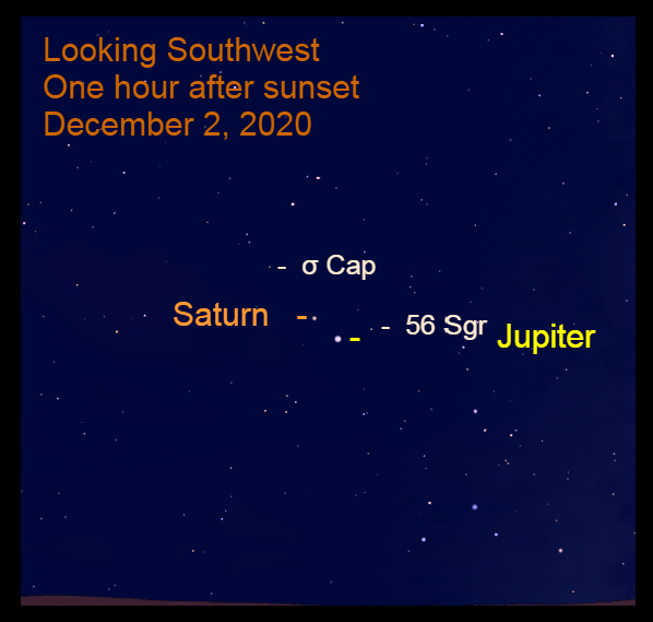 Jupiter and Saturn, December 2, 2020