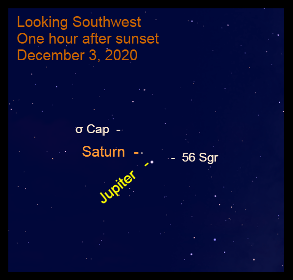 Jupiter and Saturn, December 3, 2020