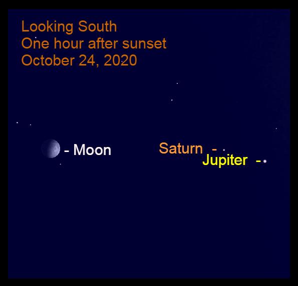 Jupiter, Saturn, and the moon, October 24, 2020.