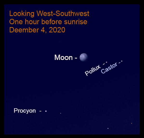 Moon, December 4, 2020