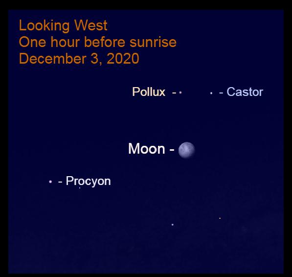 Moon in Gemini, December 3, 2020.