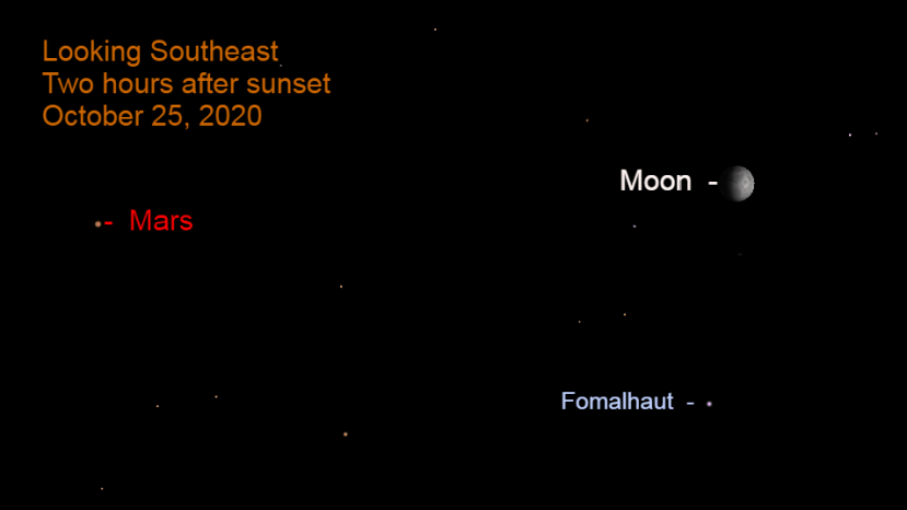 Moon in Aquarius, October 25, 2020