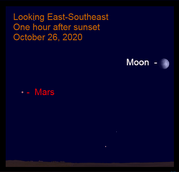 Mars and the moon, October 26, 2020
