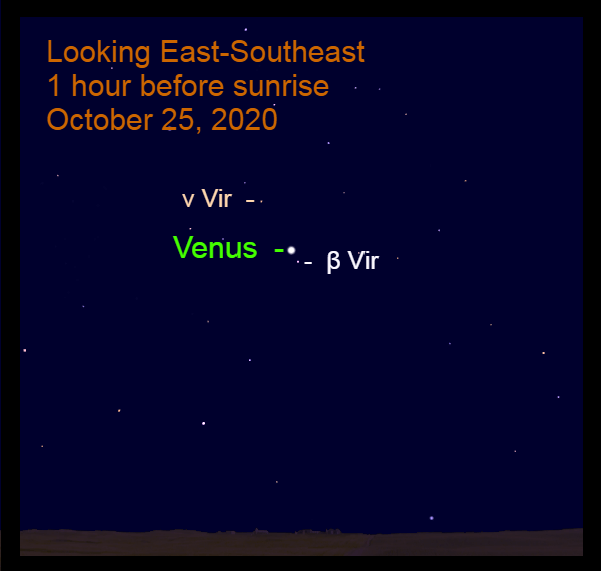 Venus in Virgo, October 25, 2020