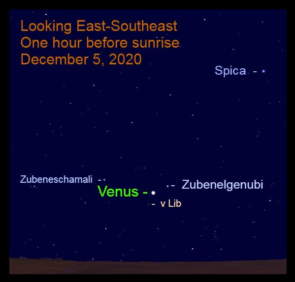 Venus in Libra, December 5, 2020