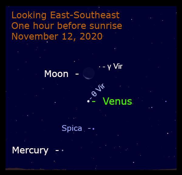 Venus, Mercury, Moon, Spica, November 12, 2020
