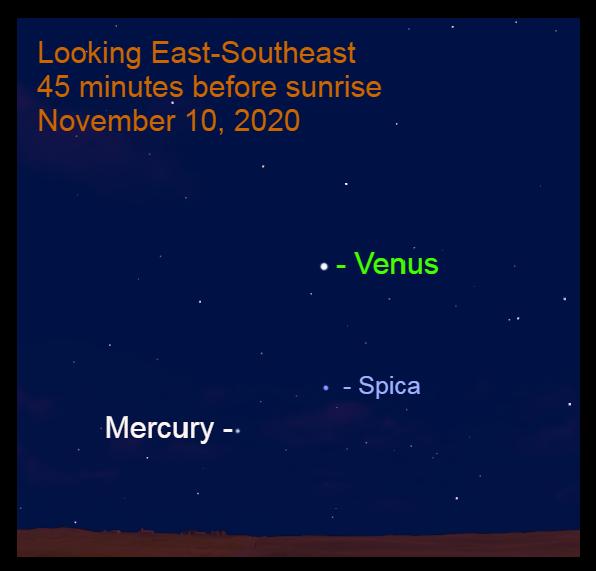 Venus and Mercury, November 10, 2020