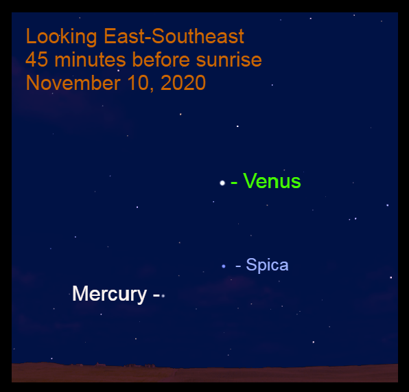 Venus and Mercury, November 10, 2020