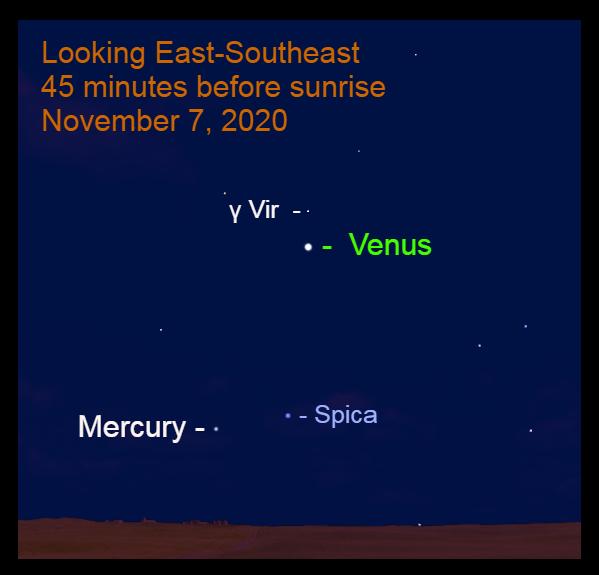 Venus and Mercury in Virgo, November 7, 2020