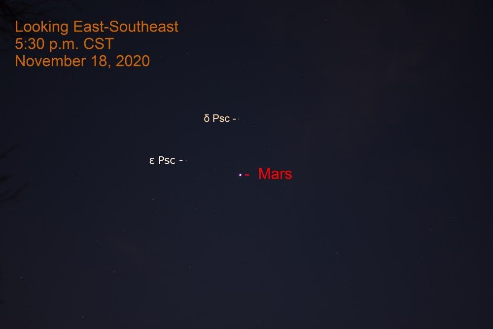 Mars in Pisces, November 18, 2020
