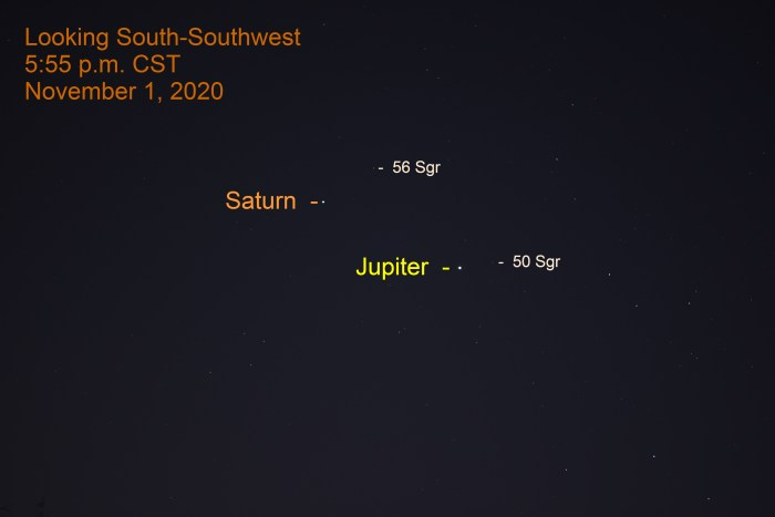 Jupiter and Saturn, November 1, 2020
