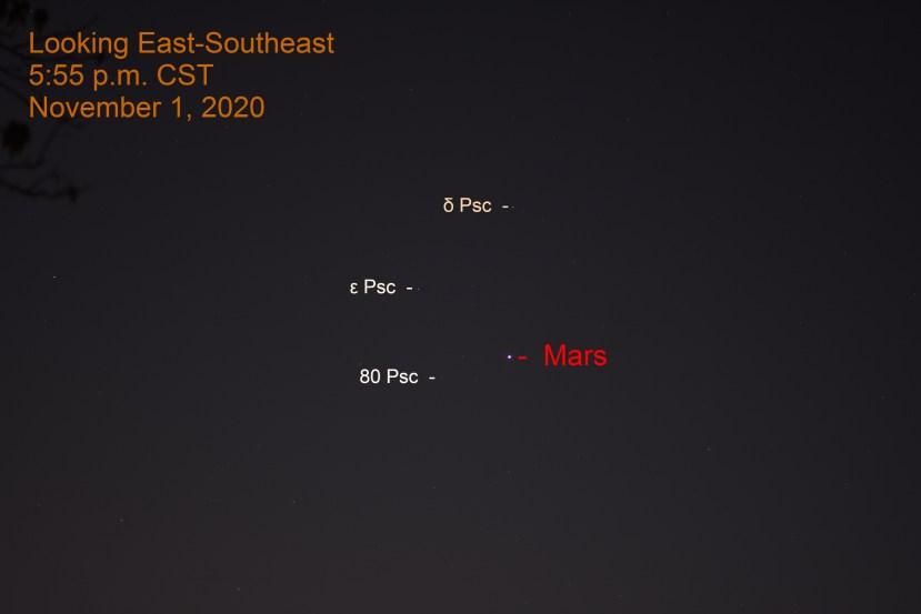 Mars in Pisces, November 1, 2020