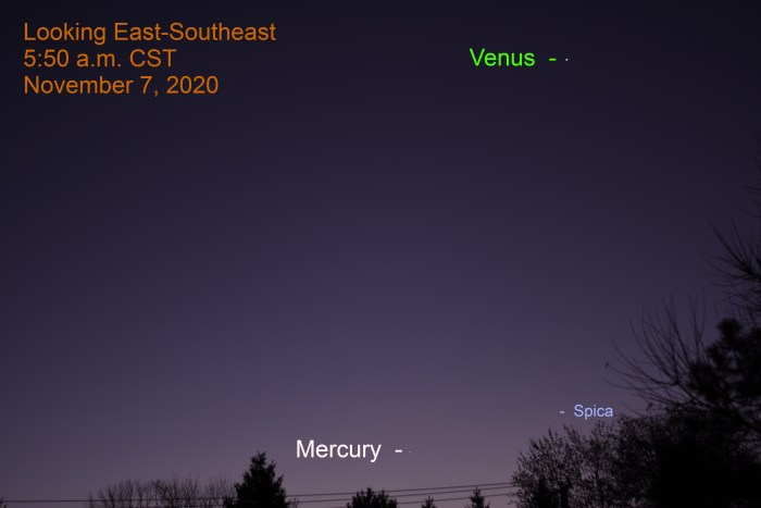 Venus and Mercury, November 7, 2020